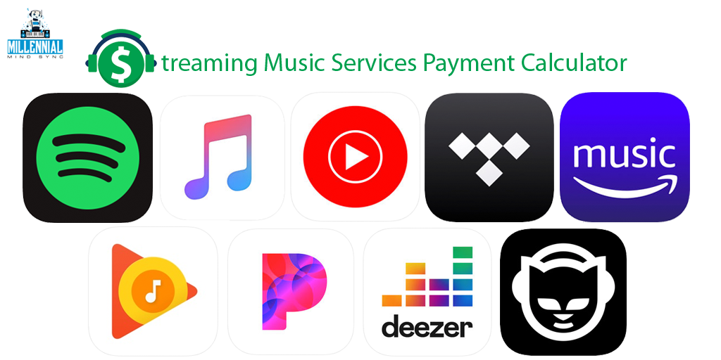 Streaming Music Services Payment Calculator 2019